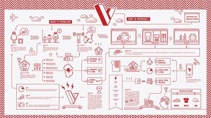 홍익대학교 디자인학부 시각디자인전공 졸업전시회 2015 » V-TIME
