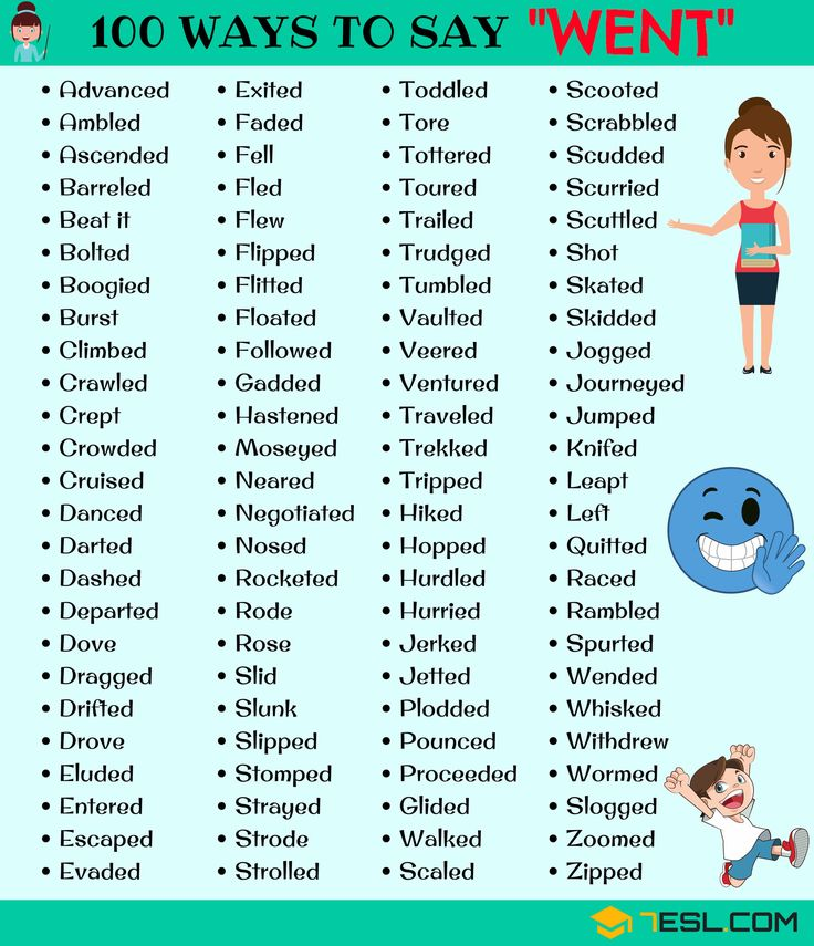 Another Word For Went 175 Synonyms For Went In English 7esl English Vocabulary Words Learn English Words Learn English
