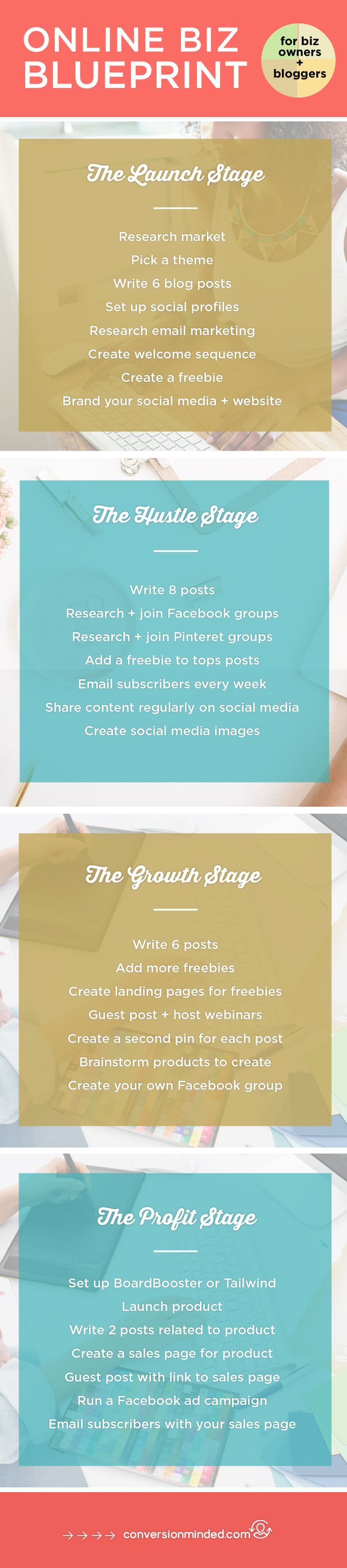 158 best conversionminded images on pinterest business tips the diy your biz blueprint malvernweather Choice Image