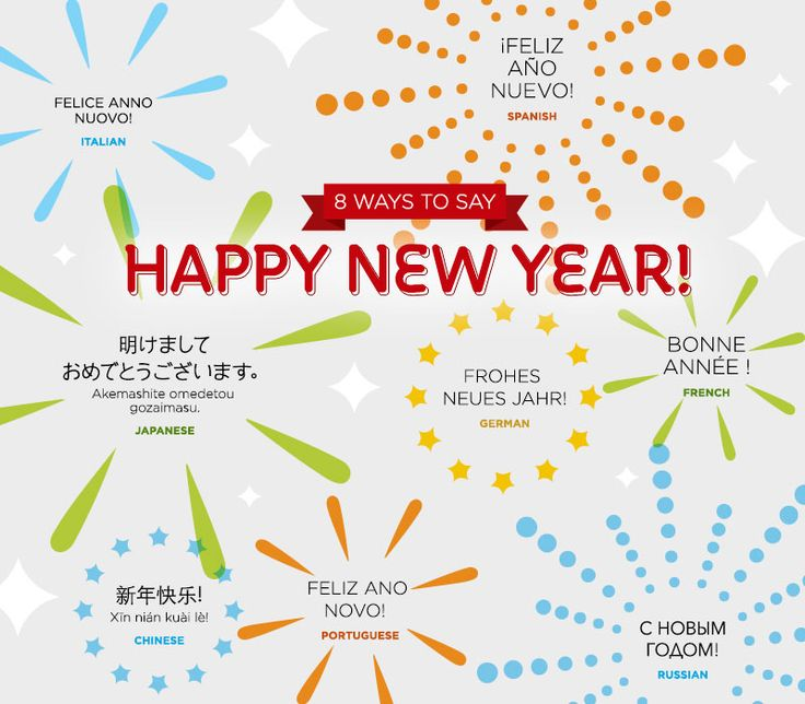 best Many Ways To Say Happy New Year image collection