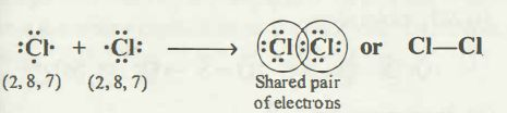 Formation of Covalent Bond #formation #of #bonds, #formation #of #covalent #bond http://alabama.remmont.com/formation-of-covalent-bond-formation-of-bonds-formation-of-covalent-bond/  # USA: +1-585-535-1023 UK: +44-208-133-5697 AUS: +61-280-07-5697 Formation of Covalent Bond We have studied that the ionic bond is formed between electropositive element with low ionisation energy and an electronegative element with high electron affinity. The bond results by the transference of electrons from…