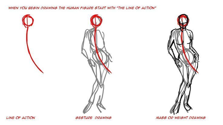 Gesture Drawing Definition In Art