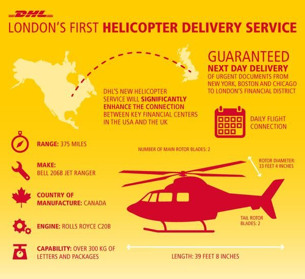 8 best DHL Helicopters images on Pinterest Helicopters - helicopter pilot resume