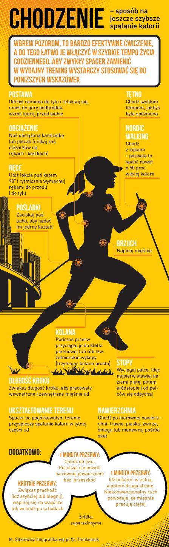 chodzenie_kalorie_infografika.jpeg
