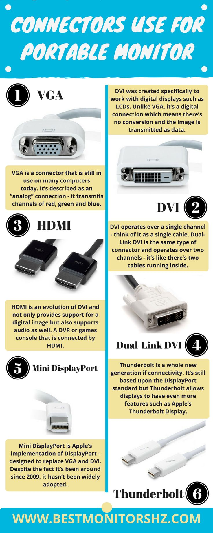 There are many different types of #connectors used for displays and all of them are use today on a portable monitor. In this Infographic, I have listed six types of connectors use for the portable #monitor. https://www.bestmonitorshz.com/top-best-portable-usb-powered-monitors/
