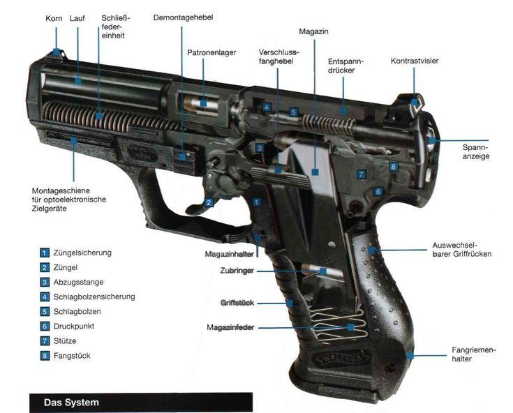 38 Semi-Automatic   P38 9mm Semi Automatic Pistol Parts Diagram ...