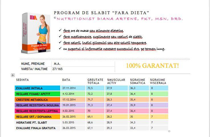 locul 18 - 5,4 kg + 1,4% masa musculara - 2,9% grasime somatica - 1% grasime viscerala