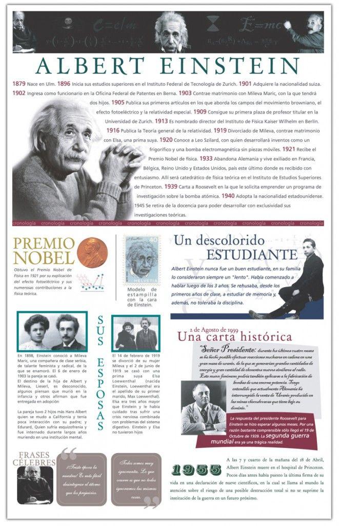 Biografía de Albert Einstein   Infografía   Infografias - Las mejores infografias de Internet - Internet Infographics