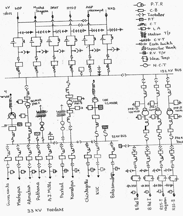 Diagram Of Substation Single Line Printable Wiring Diagram Schematic