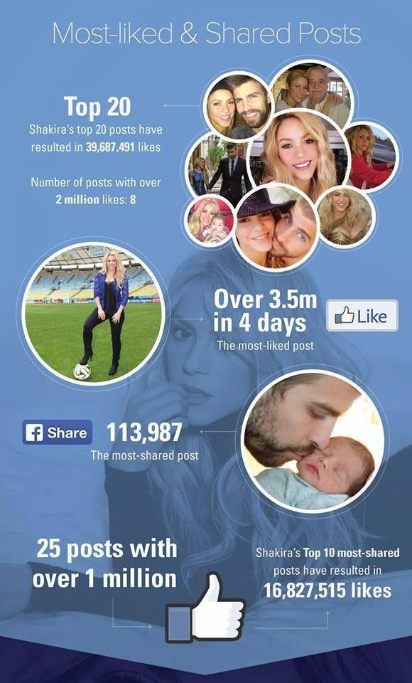 100 millions fans!