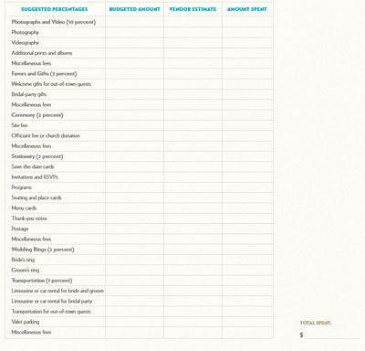 Printables Real Simple Budget Worksheet 1000 ideas about simple budget template on pinterest hundreds of free wedding templates for diy brides from real simple