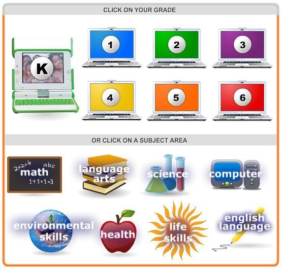 Math, Language Arts, Science, Computer, Environmental Skills, Health, Life Skills, English Language