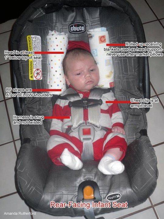 Correct infant car seat positioning