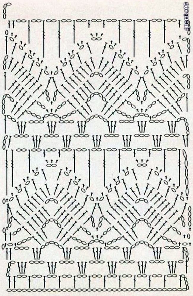 crochet stitch diagram patterns crochet stitch pattern charts
