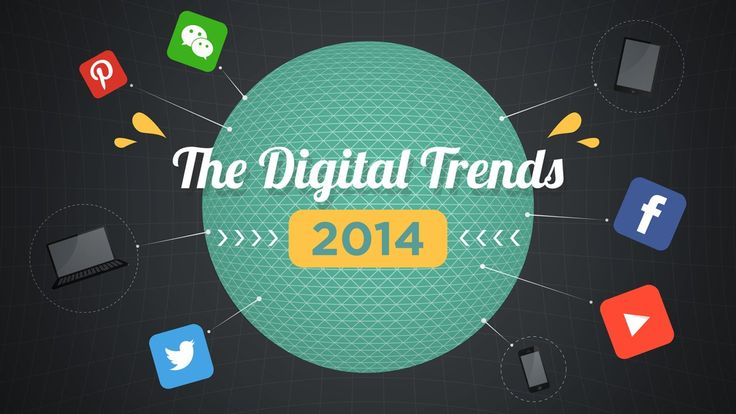 What Are 10 Digital And Social Trends For 2014? #video #infographic #motiongraphic
