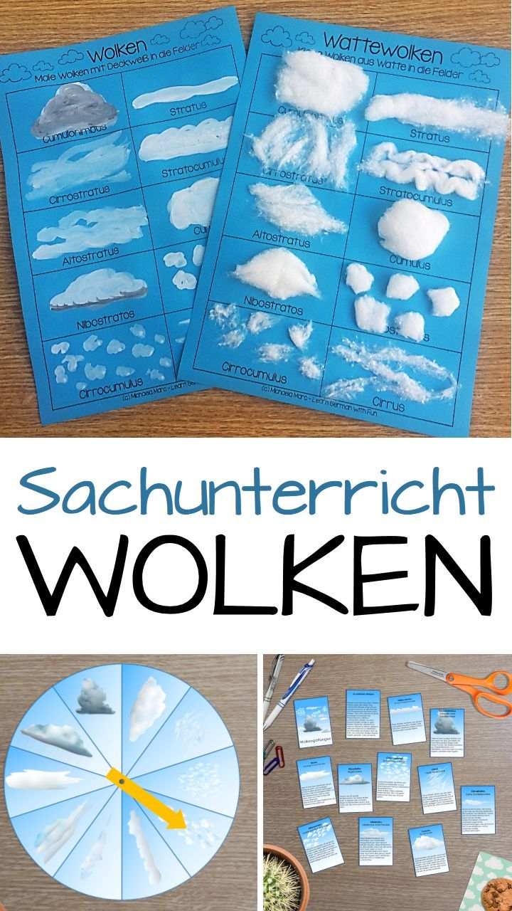 Clouds Sachunterricht Material Collection – Teaching material in the subjects Sachunterricht