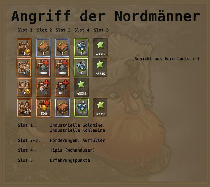 http://www.zwergenstadt.com/siedler/dso-unternehmungen-loots.php DSO Excelsior Abenteuer Angriff der Nordmänner DSO Karten und Belohnungen
