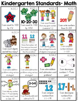 Parents or Student Common Core I Can Statements Kindergarten. Includes all kindergarten common core math and ela standard.  Includes I can statements pus a matching visual. These are the perfect visual for parents, teachers or in data notebook for students to understand kindergarten standards.