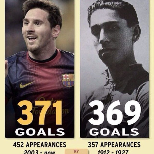 Leo Messi surpasses Paulino Alcantara's record...