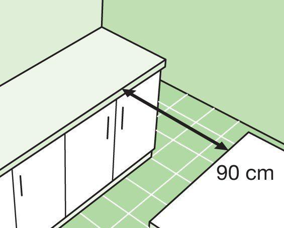 Organizando cozinha