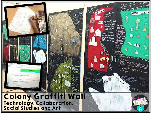 Good idea for students to work together, do individual research and display their work for others to see. SO