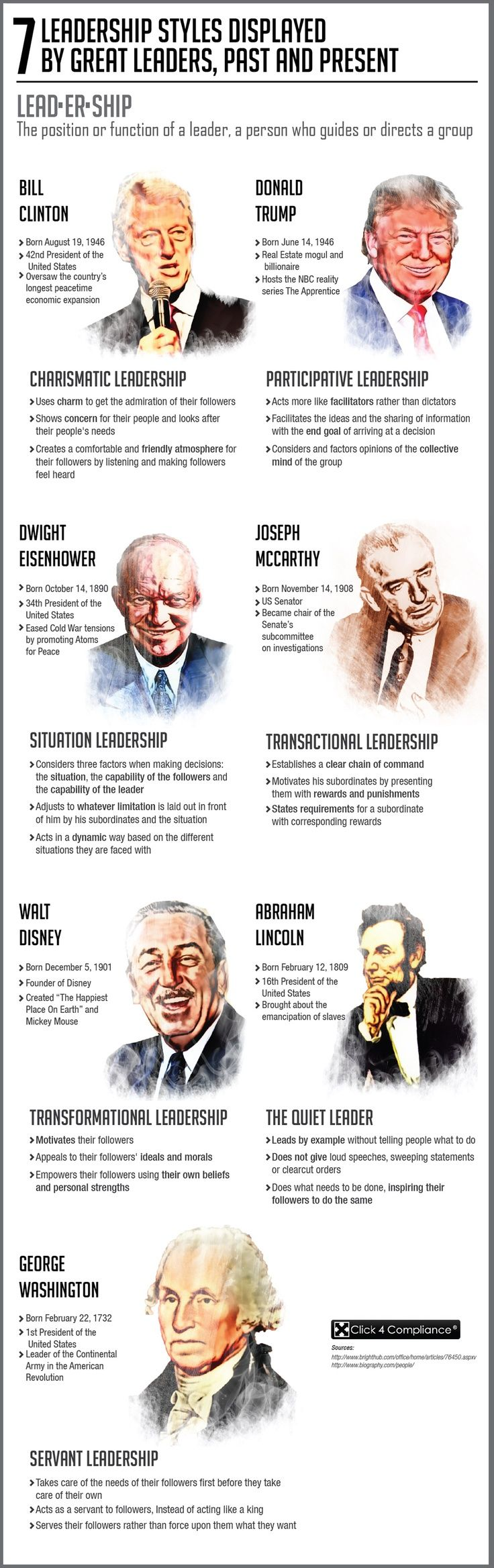 7 #Leadership Styles Displayed by Great Leaders, Past and Present | #Infographic…