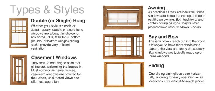 Best 47 for the home images on pinterest home decor for Types of window shapes