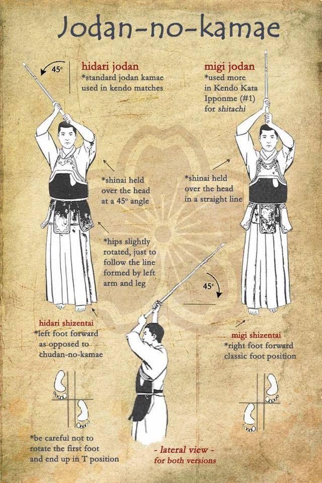 samurai sword fighting techniques pdf