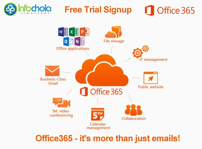 Microsoft Office 365 is a cloud-based service that is designed to help meet your organization's needs for robust security, reliability, and user productivity. For More information, please check this url http://infochola.com