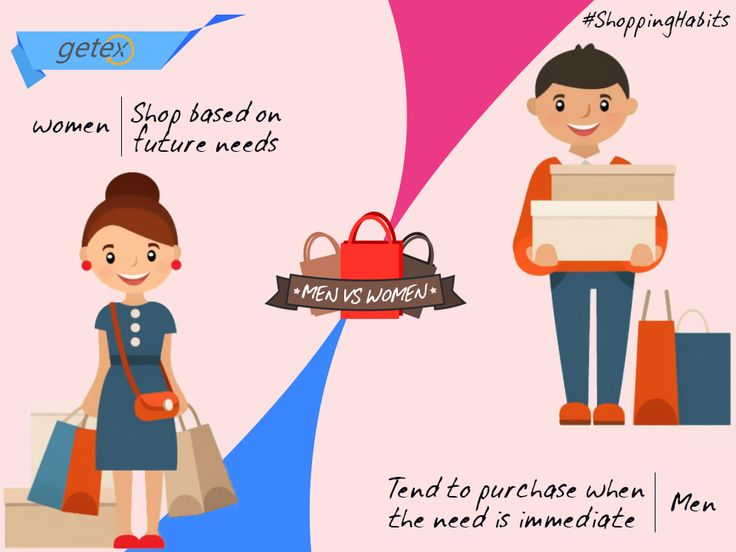 #ShoppingHabits #MenvsWomen #Getex #Cashback #Discounts #Coupons