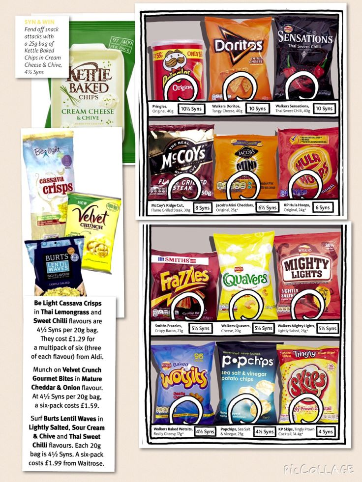 Crisps -  Syn values.   *from a multipack