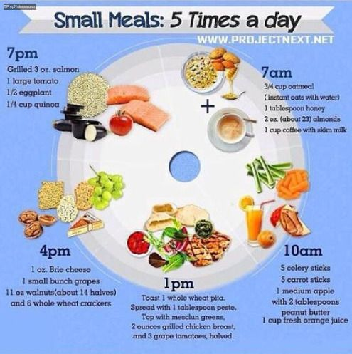 Pin On Meal Prep With Prep Naturals