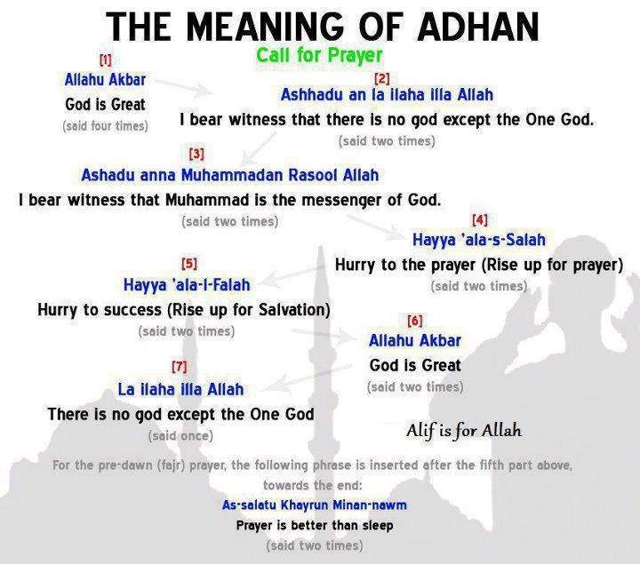 Meaning of the Adhan, call to prayer
