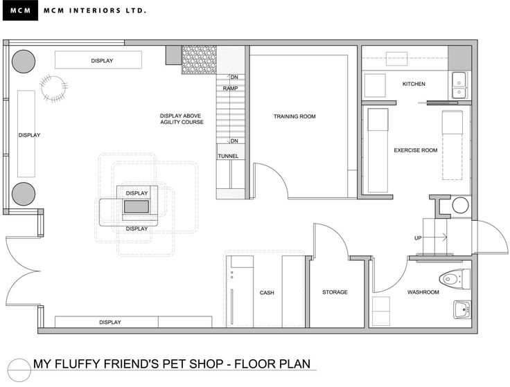 A Sample Pet Food Shop Business Plan Template