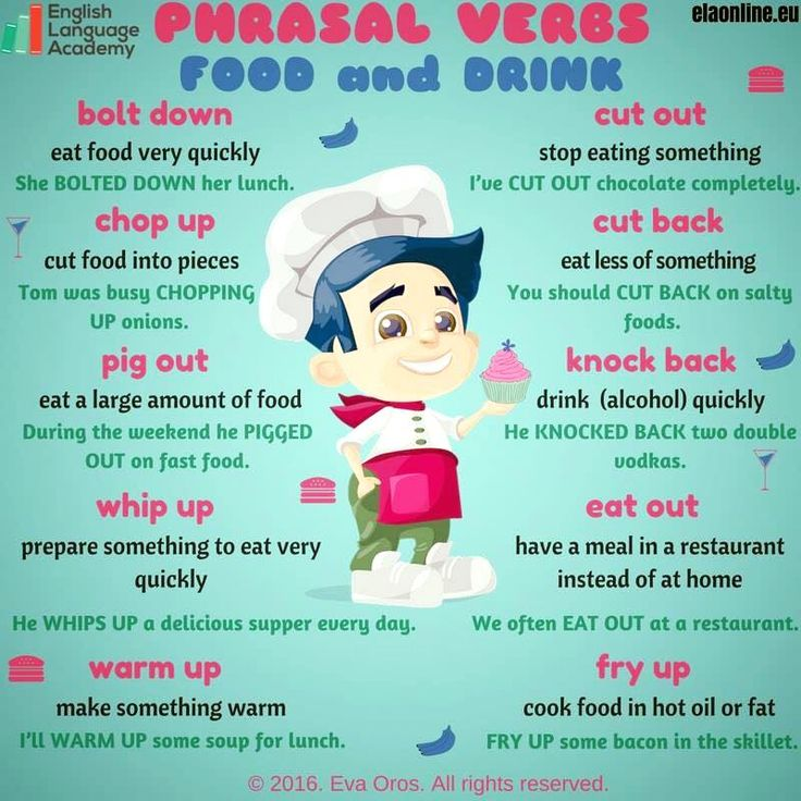 Forum | ________ English Grammar | Fluent LandPhrasal Verbs: FOOD vs DRINK | Fluent Land