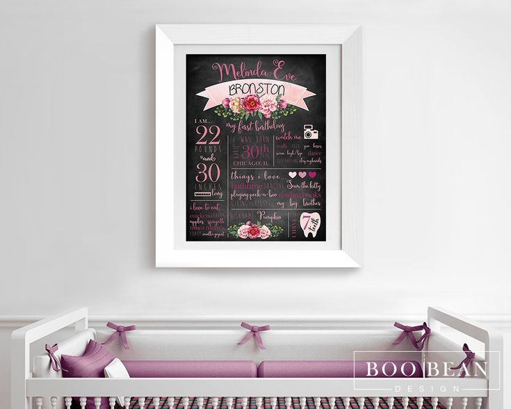 First Birthday Chalkboard | Chalkboard Sign | Pink Flowers| Personalized Poster | Birthday Chalkboard Sign | Girls Chalkboard sign by BooBeanDesign on Etsy