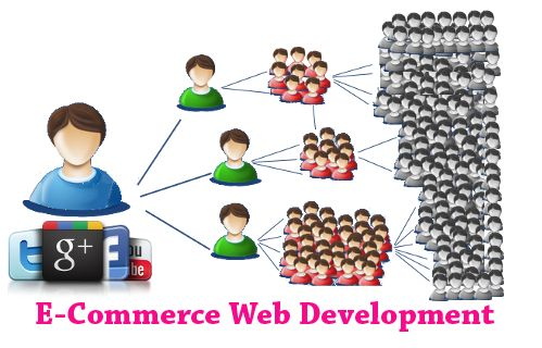 Hi, you can create and customise your own free E-Commerce webstore within minutes.  Build your webstore online, add your products and start making your fortune today. Ask me how - contact Sadhana on 044-65456545/880 7575 880  email: ecommerceonlinestore@mstcs.net Visit us: www.telelookz.in