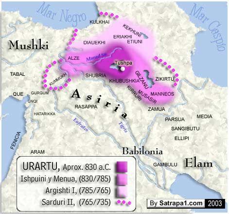 Urartu-Ararat