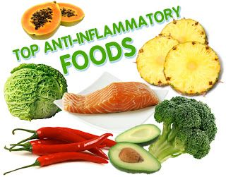 DIET: ANTI-INFLAMMATORY FOODS and FOODS that CAUSE INFLAMMATION - Good to know for autoimmune diseases.
