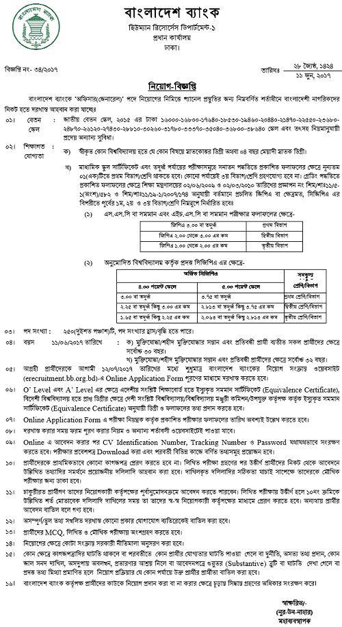 Bangladesh Bank Officer Job Circular, Bangladesh Bank Officer Job - tso security officer sample resume