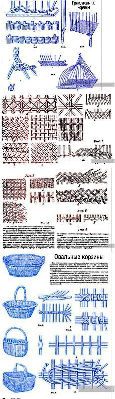 Cómo hacer una cesta rectangular. Tejiendo periódicos, clase de maestro / periódicos Weaving, artículos de prensa hechas de tubos - clases magistrales para los principiantes, vídeo / KluKlu. Artesanía - Partida, quilling, punto de cruz, de tejer