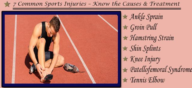 South Central Texas Bone and Joint Center, PA: 7 Common Sports Injuries – Know the Causes & Treat...