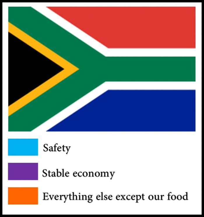 Colors That Represent The South African Flag