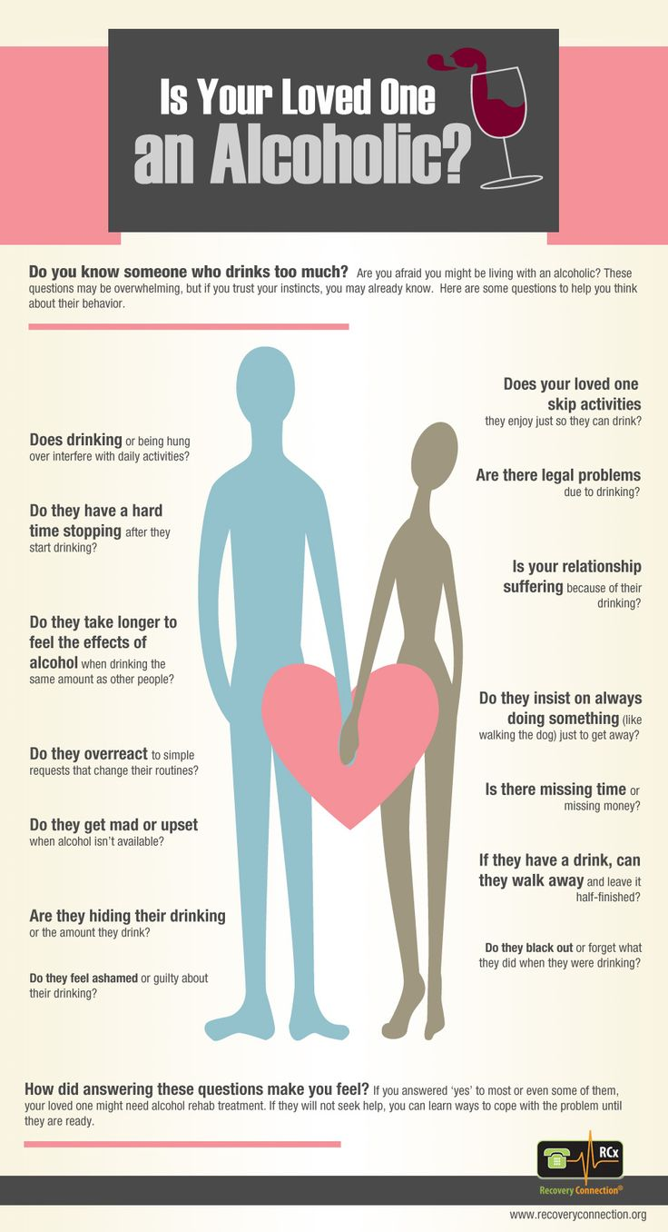 Is Your Loved One an Alcoholic? It is National Alcohol Screening Day!