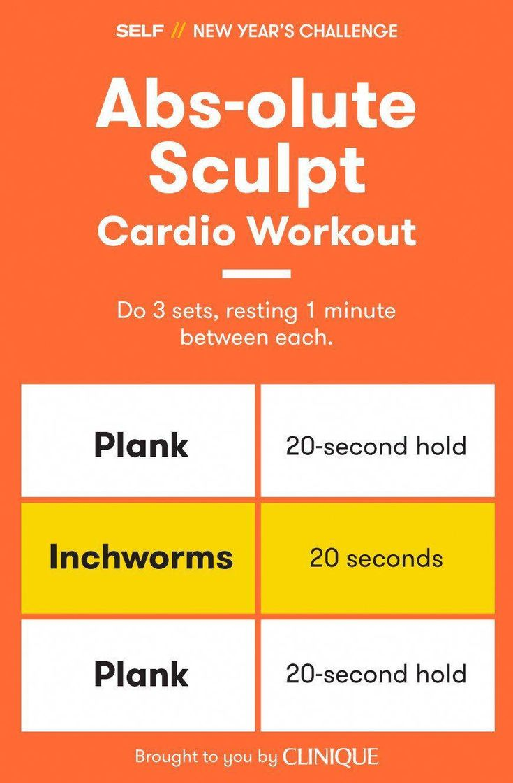 Fantastic Ab Workouts, step 9431223990 – The most sensible six pack ab plans to …