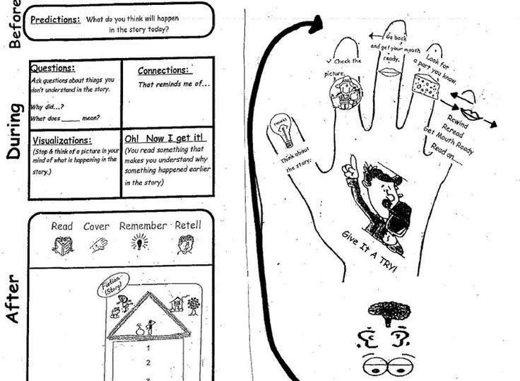 Best 25+ Leveled literacy intervention ideas on Pinterest