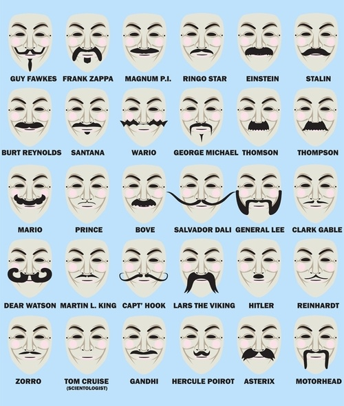 Print this off for your mustache party and your guests can check what type of mustache they are!