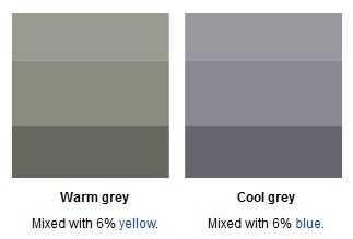 Difference between a warm grey and a cold grey. A Bright Spring COULD use the cool greys as long as no more blue is added, but SHOULD keep with the warm greys.