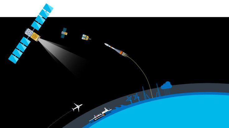 Infografik:Lebensversicherung für Satelliten PowerPoint