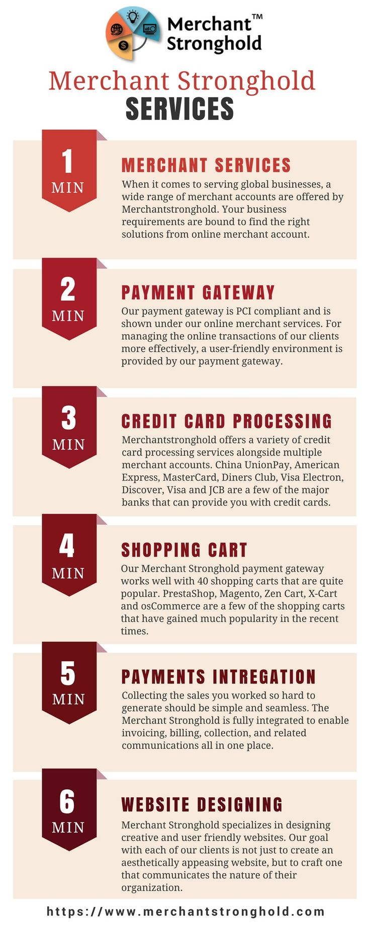 Ge Home Design Credit Card Payment   Best 25 Merchant Account Ideas On  Pinterest Secure File